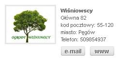 Dodaj Wizytówkę Usług Ogrodniczych Firmy Aranżujäcej Ogrody